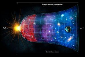La escalera cósmica, ¿qué es y para qué sirve?